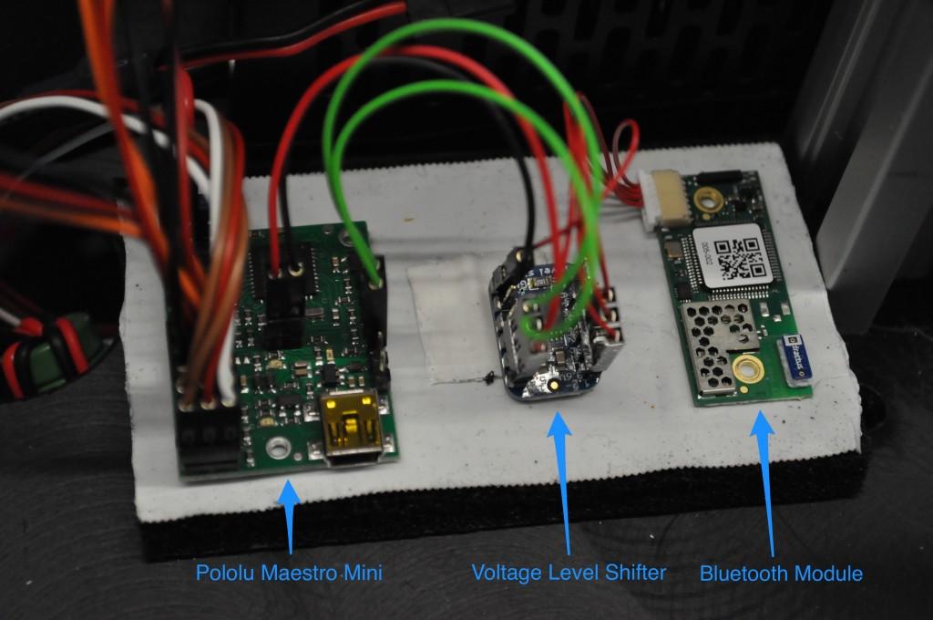 IRE Electronics